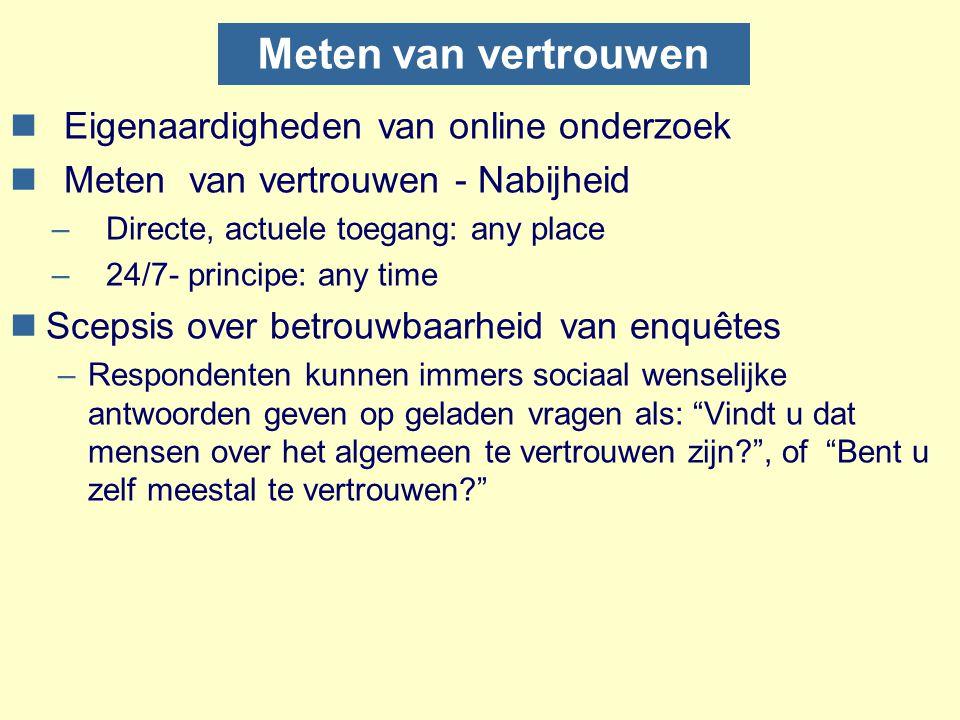 Meten van vertrouwen nEigenaardigheden van online onderzoek nMeten van vertrouwen - Nabijheid –Directe, actuele toegang: any place –24/7- principe: an