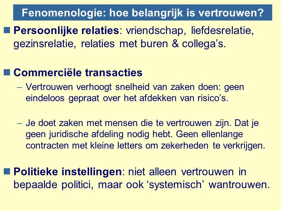 Fenomenologie: hoe belangrijk is vertrouwen? nPersoonlijke relaties: vriendschap, liefdesrelatie, gezinsrelatie, relaties met buren & collega's. nComm