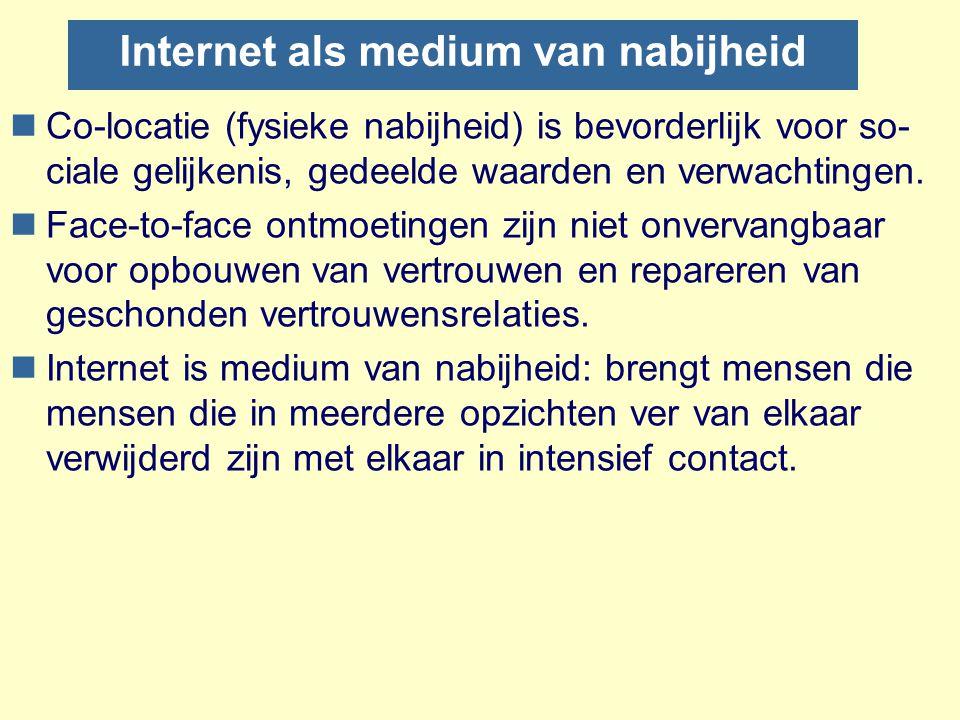 Internet als medium van nabijheid nCo-locatie (fysieke nabijheid) is bevorderlijk voor so- ciale gelijkenis, gedeelde waarden en verwachtingen. nFace-