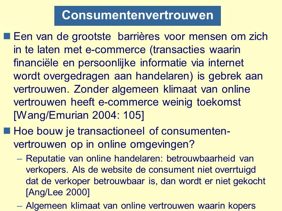 Consumentenvertrouwen nEen van de grootste barrières voor mensen om zich in te laten met e-commerce (transacties waarin financiële en persoonlijke inf