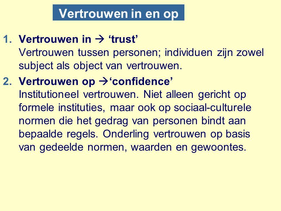 Vertrouwen in en op 1.Vertrouwen in  'trust' Vertrouwen tussen personen; individuen zijn zowel subject als object van vertrouwen. 2.Vertrouwen op  '