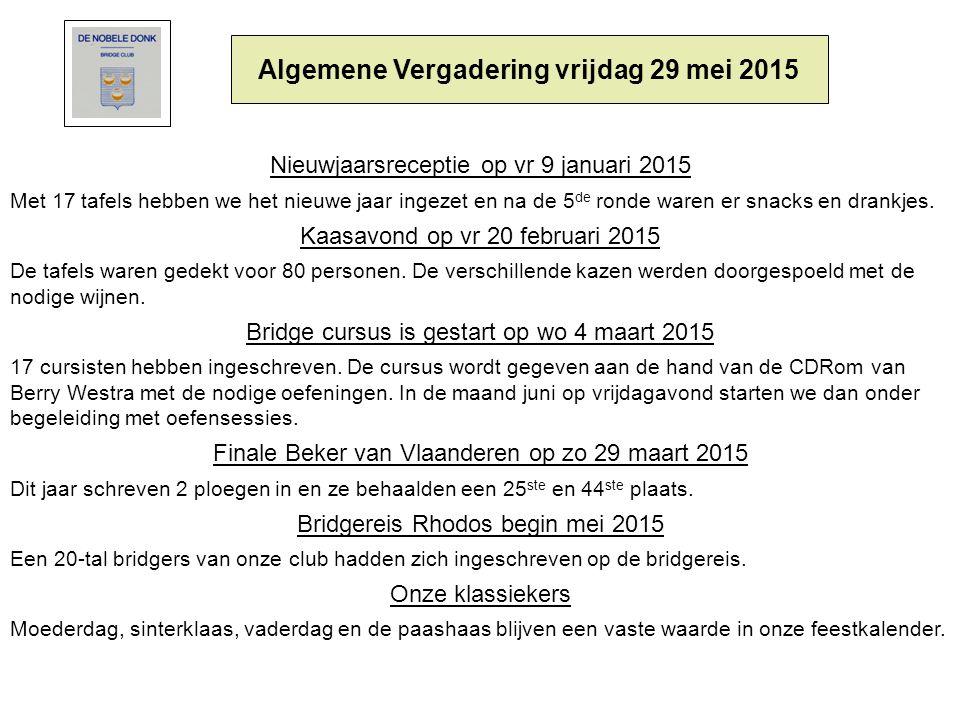Algemene Vergadering vrijdag 29 mei 2015 Nieuwjaarsreceptie op vr 9 januari 2015 Met 17 tafels hebben we het nieuwe jaar ingezet en na de 5 de ronde w