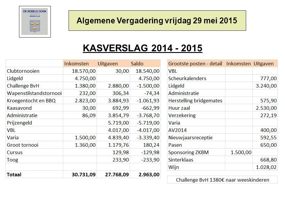 KASVERSLAG 2014 - 2015 Algemene Vergadering vrijdag 29 mei 2015