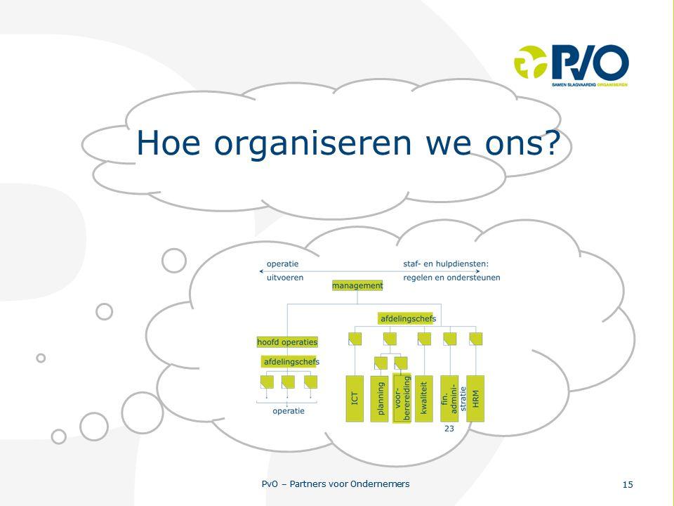 PvO – Partners voor Ondernemers 15 PvO – Partners voor Ondernemers 15 Hoe organiseren we ons?