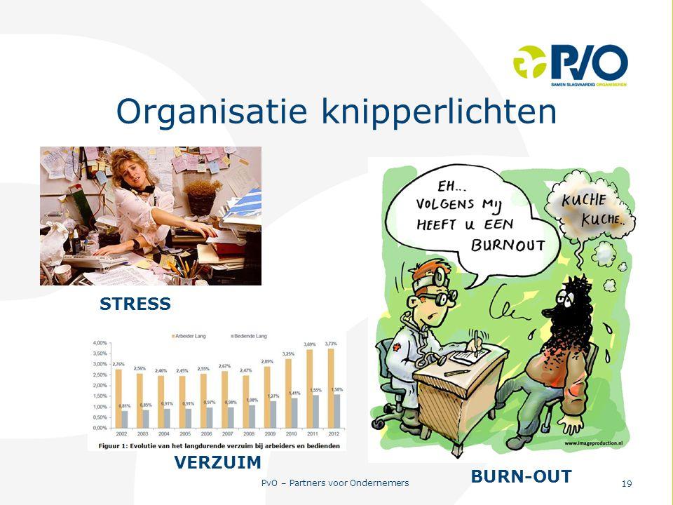 PvO – Partners voor Ondernemers 19 Organisatie knipperlichten STRESS BURN-OUT VERZUIM