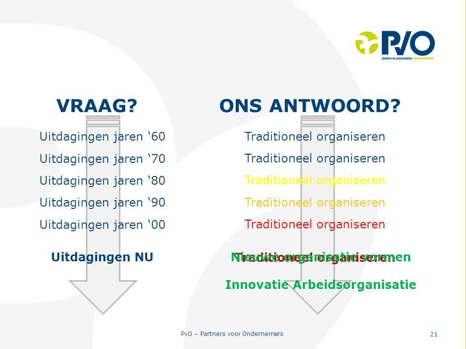 PvO – Partners voor Ondernemers 21 Uitdagingen jaren '60 VRAAG? Traditioneel organiseren ONS ANTWOORD? Uitdagingen jaren '70 Uitdagingen jaren '80 Uit