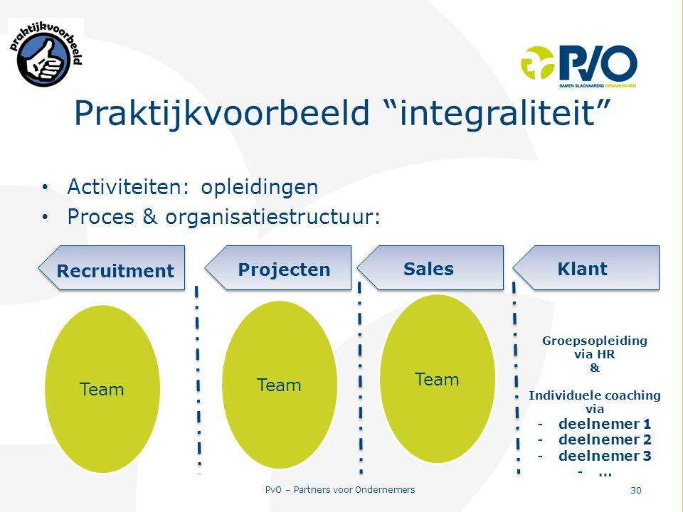 """PvO – Partners voor Ondernemers 30 Praktijkvoorbeeld """"integraliteit"""" Activiteiten: opleidingen Proces & organisatiestructuur: Projecten SalesKlant Gro"""