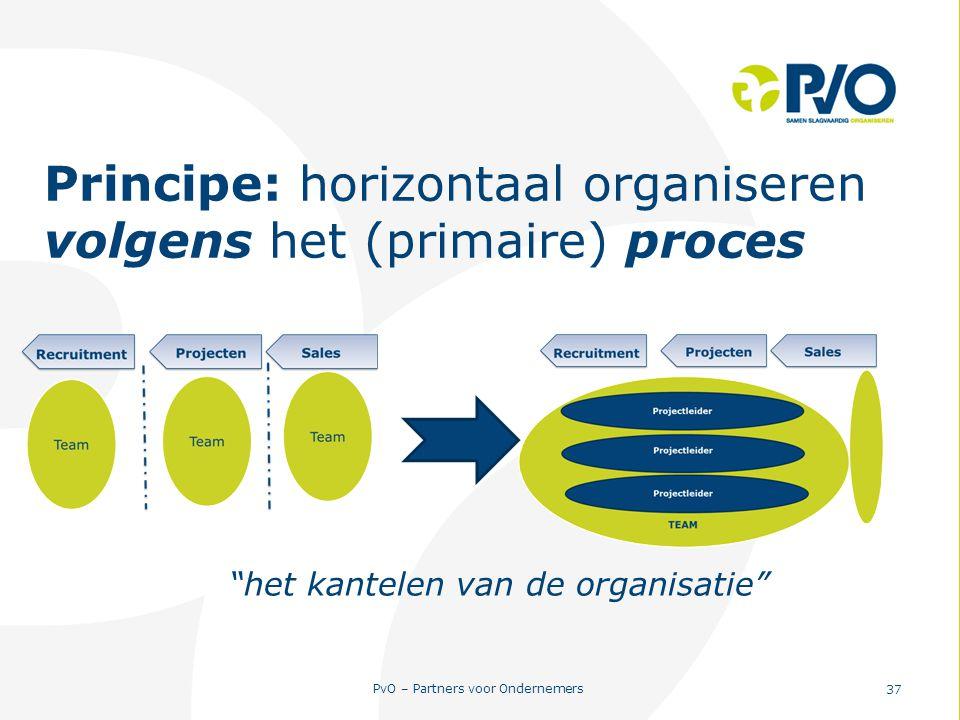 """PvO – Partners voor Ondernemers 37 Principe: horizontaal organiseren volgens het (primaire) proces """"het kantelen van de organisatie"""""""