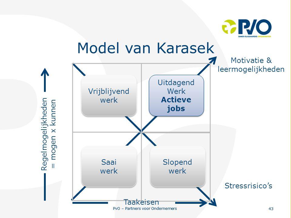 PvO – Partners voor Ondernemers 43 PvO – Partners voor Ondernemers 43 Regelmogelijkheden Taakeisen Vrijblijvend werk Vrijblijvend werk Saai werk Saai