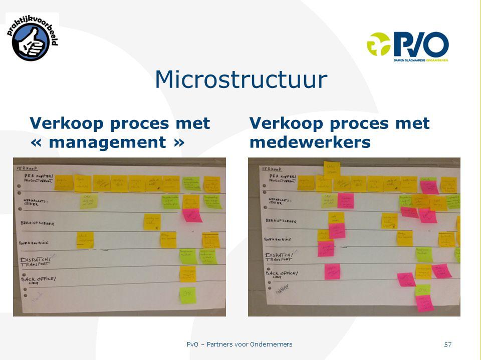 PvO – Partners voor Ondernemers 57 Microstructuur Verkoop proces met « management » Verkoop proces met medewerkers