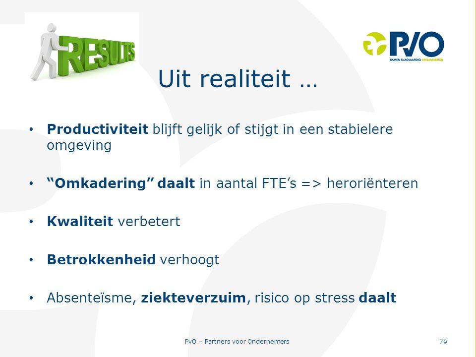 """PvO – Partners voor Ondernemers 79 Uit realiteit … Productiviteit blijft gelijk of stijgt in een stabielere omgeving """"Omkadering"""" daalt in aantal FTE'"""