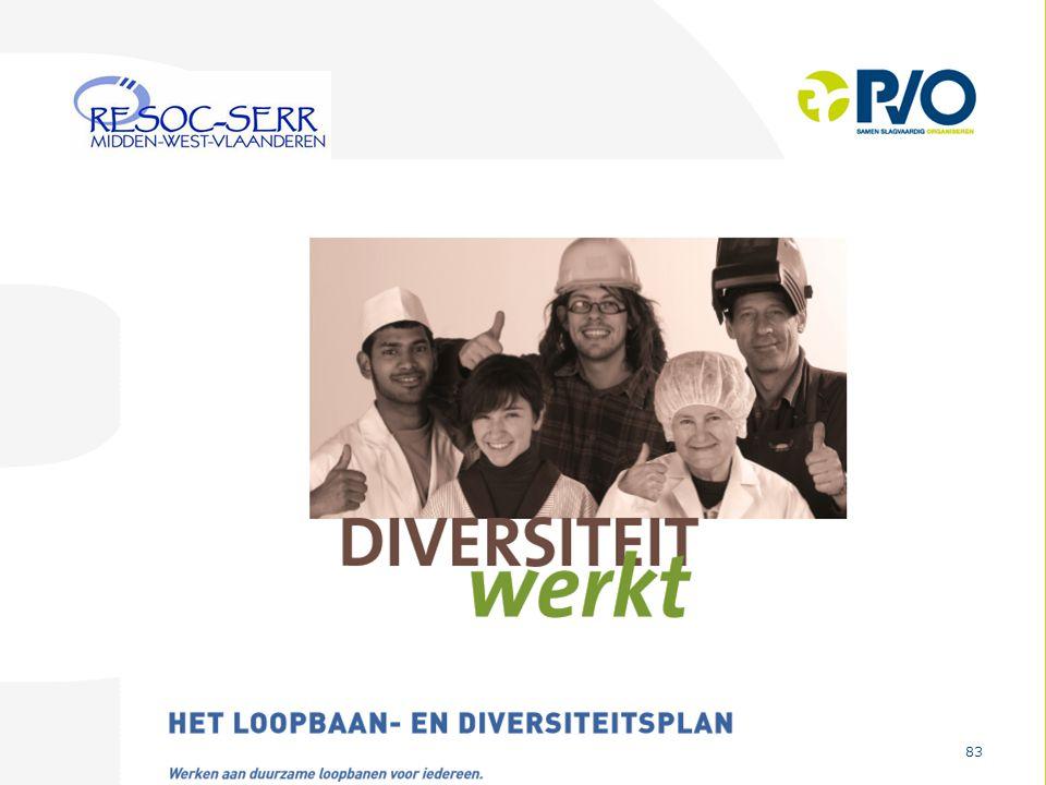 PvO – Partners voor Ondernemers 83
