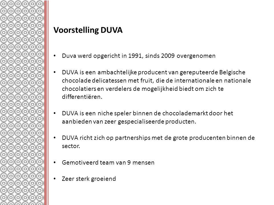 Voorstelling DUVA Duva werd opgericht in 1991, sinds 2009 overgenomen DUVA is een ambachtelijke producent van gereputeerde Belgische chocolade delicat