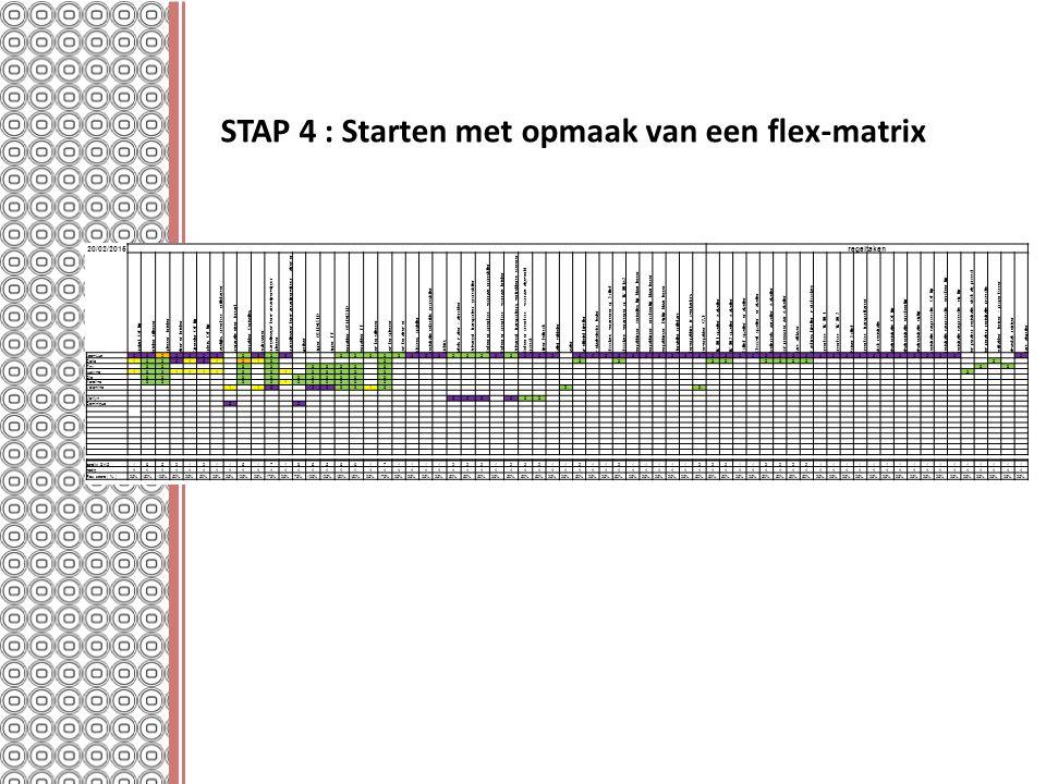 STAP 4 : Starten met opmaak van een flex-matrix 20/02/2015 regeltaken opstart C/P lijn krieken uitleggenopleggen krieken afnemen krieken Afregelen C/P