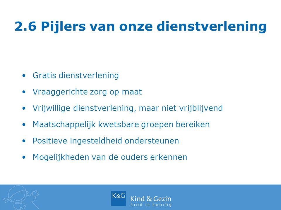2.6 Pijlers van onze dienstverlening Gratis dienstverlening Vraaggerichte zorg op maat Vrijwillige dienstverlening, maar niet vrijblijvend Maatschappe