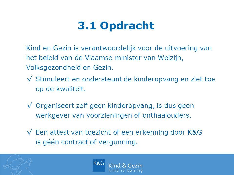 3.1 Opdracht Kind en Gezin is verantwoordelijk voor de uitvoering van het beleid van de Vlaamse minister van Welzijn, Volksgezondheid en Gezin. √Stimu