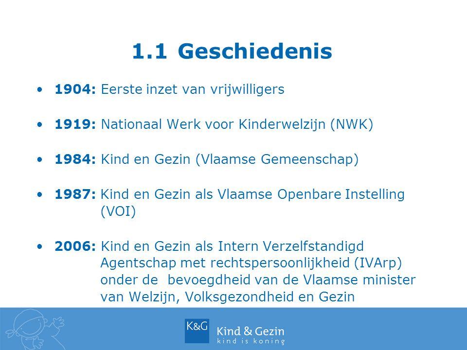 1.1 Geschiedenis 1904: Eerste inzet van vrijwilligers 1919: Nationaal Werk voor Kinderwelzijn (NWK) 1984: Kind en Gezin (Vlaamse Gemeenschap) 1987:Kin