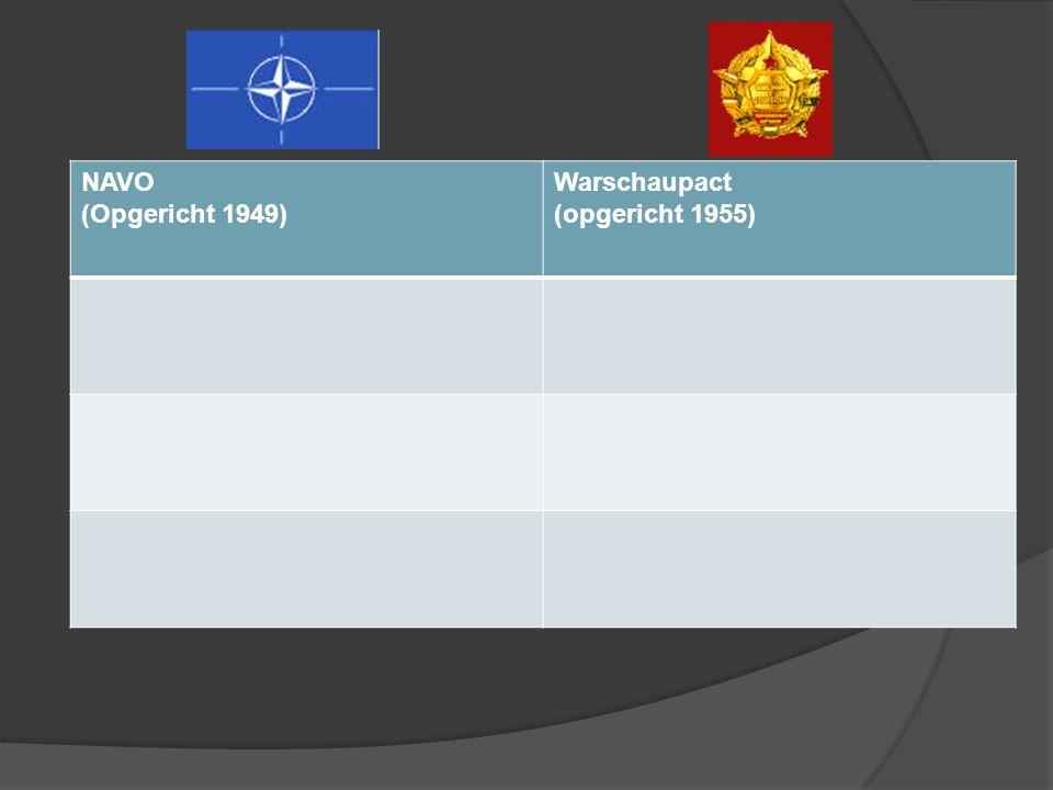 NAVO (Opgericht 1949) Warschaupact (opgericht 1955)