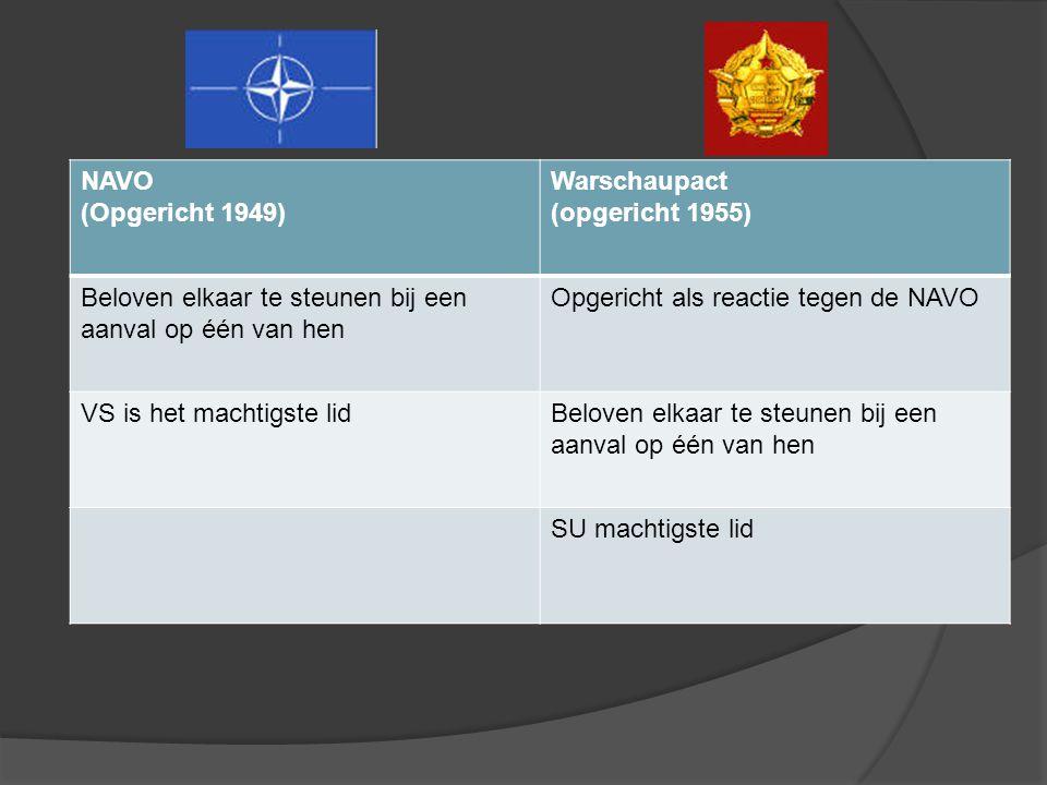 NAVO (Opgericht 1949) Warschaupact (opgericht 1955) Beloven elkaar te steunen bij een aanval op één van hen Opgericht als reactie tegen de NAVO VS is