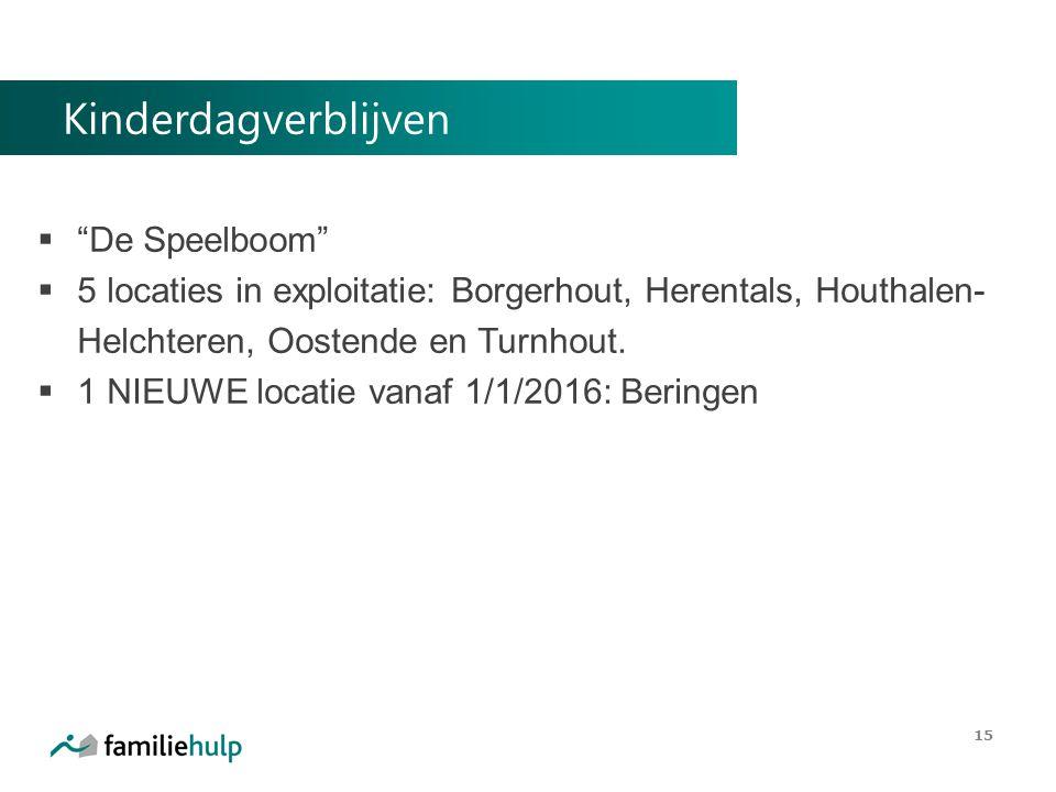 """Kinderdagverblijven  """"De Speelboom""""  5 locaties in exploitatie: Borgerhout, Herentals, Houthalen- Helchteren, Oostende en Turnhout.  1 NIEUWE locat"""