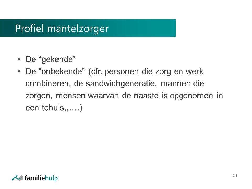 Profiel mantelzorger De gekende De onbekende (cfr.