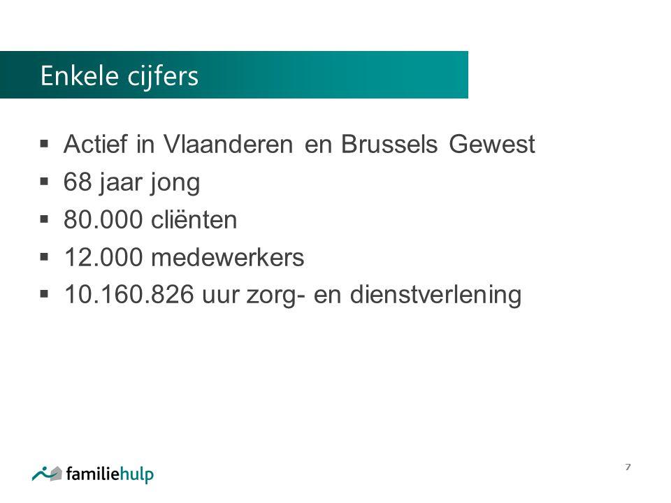 Enkele cijfers  Actief in Vlaanderen en Brussels Gewest  68 jaar jong  80.000 cliënten  12.000 medewerkers  10.160.826 uur zorg- en dienstverlening 7
