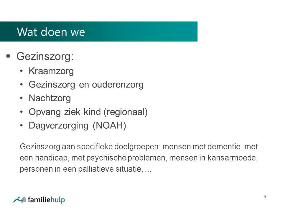 Wat doen we  Gezinszorg: Kraamzorg Gezinszorg en ouderenzorg Nachtzorg Opvang ziek kind (regionaal) Dagverzorging (NOAH) Gezinszorg aan specifieke doelgroepen: mensen met dementie, met een handicap, met psychische problemen, mensen in kansarmoede, personen in een palliatieve situatie,...