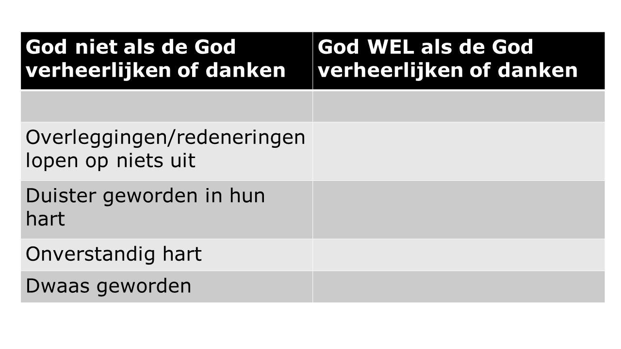 God niet als de God verheerlijken of danken God WEL als de God verheerlijken of danken Overleggingen/redeneringen lopen op niets uit Duister geworden