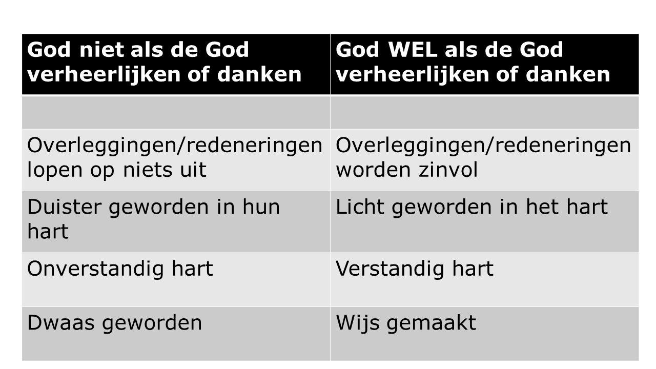 God niet als de God verheerlijken of danken God WEL als de God verheerlijken of danken Overleggingen/redeneringen lopen op niets uit Overleggingen/red