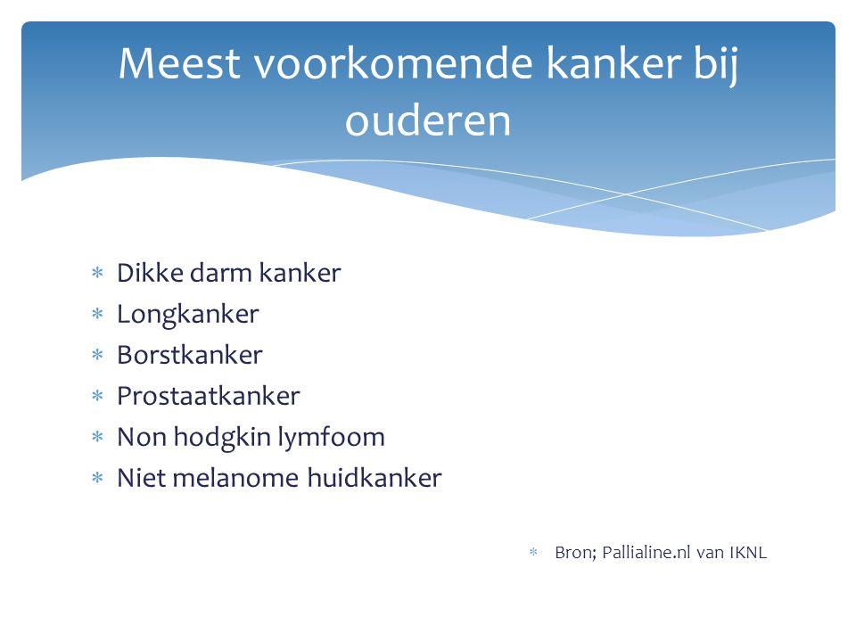  Dikke darm kanker  Longkanker  Borstkanker  Prostaatkanker  Non hodgkin lymfoom  Niet melanome huidkanker  Bron; Pallialine.nl van IKNL Meest