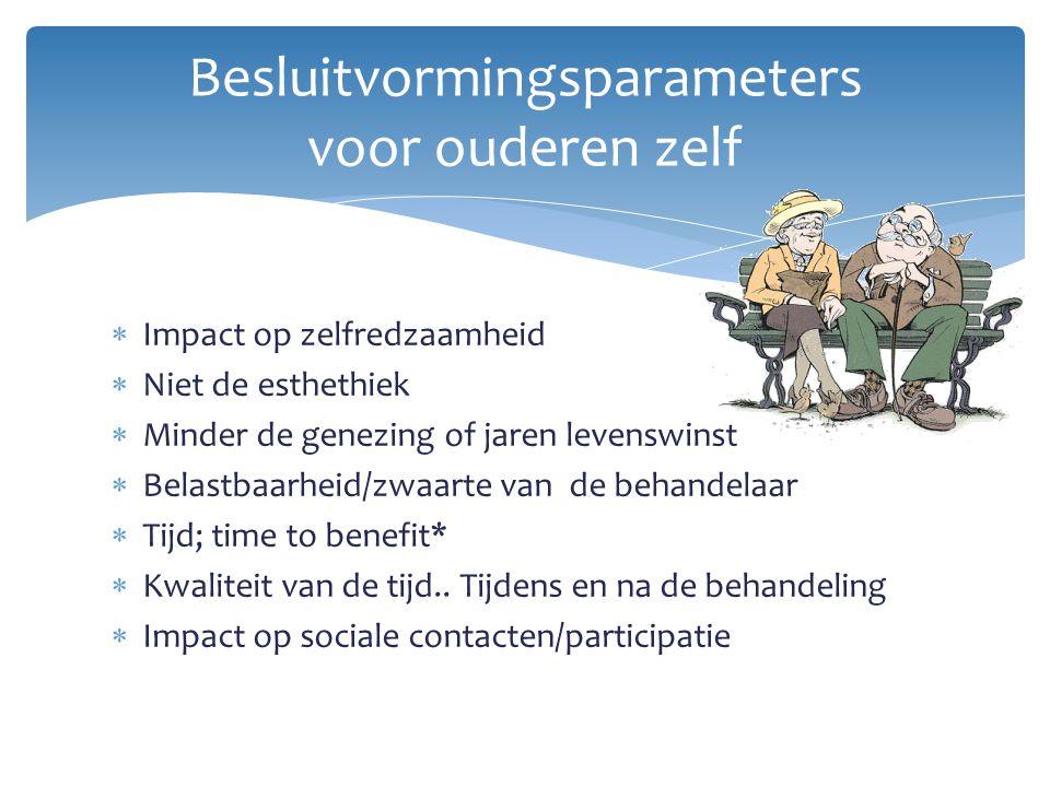  Impact op zelfredzaamheid  Niet de esthethiek  Minder de genezing of jaren levenswinst  Belastbaarheid/zwaarte van de behandelaar  Tijd; time to