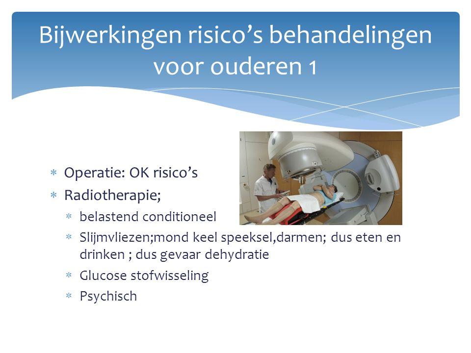  Operatie: OK risico's  Radiotherapie;  belastend conditioneel  Slijmvliezen;mond keel speeksel,darmen; dus eten en drinken ; dus gevaar dehydrati