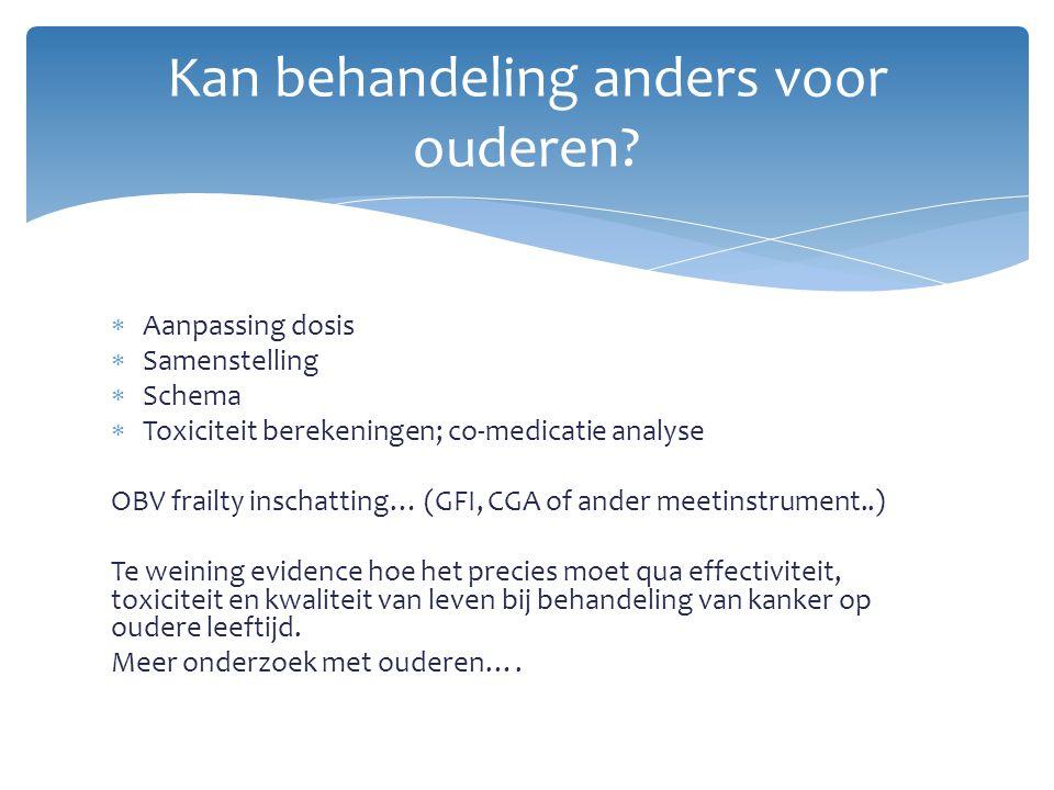  Aanpassing dosis  Samenstelling  Schema  Toxiciteit berekeningen; co-medicatie analyse OBV frailty inschatting… (GFI, CGA of ander meetinstrument