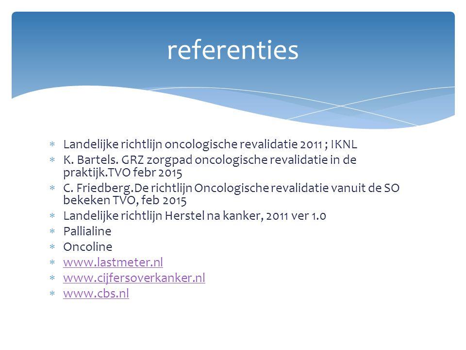  Landelijke richtlijn oncologische revalidatie 2011 ; IKNL  K. Bartels. GRZ zorgpad oncologische revalidatie in de praktijk.TVO febr 2015  C. Fried