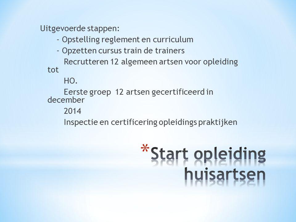 Uitgevoerde stappen: - Opstelling reglement en curriculum - Opzetten cursus train de trainers Recrutteren 12 algemeen artsen voor opleiding tot HO.