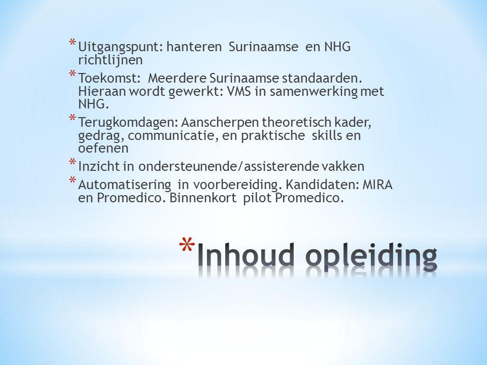 * Uitgangspunt: hanteren Surinaamse en NHG richtlijnen * Toekomst: Meerdere Surinaamse standaarden.