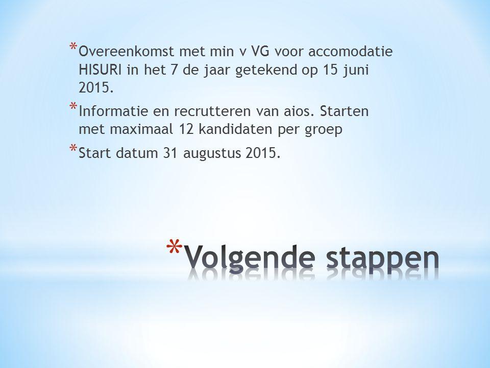 * Overeenkomst met min v VG voor accomodatie HISURI in het 7 de jaar getekend op 15 juni 2015.