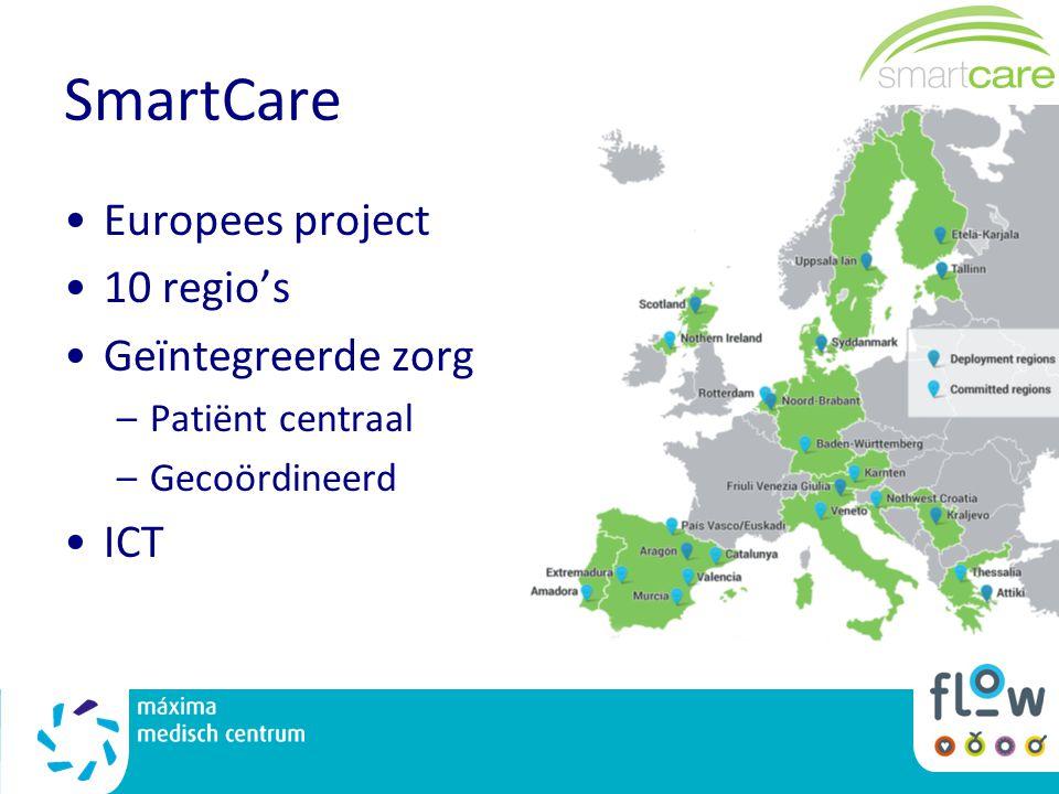 SmartCare Europees project 10 regio's Geïntegreerde zorg –Patiënt centraal –Gecoördineerd ICT