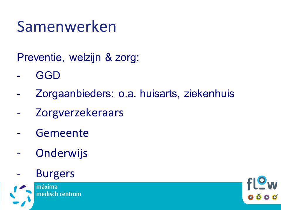 Samenwerken Preventie, welzijn & zorg: -GGD -Zorgaanbieders: o.a. huisarts, ziekenhuis -Zorgverzekeraars -Gemeente -Onderwijs -Burgers