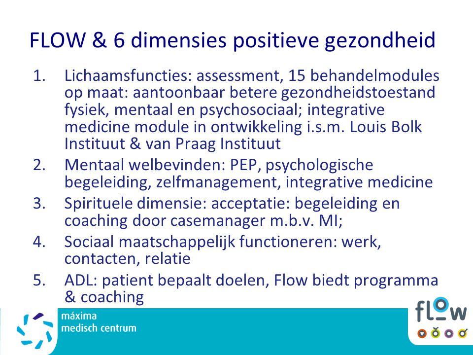 FLOW & 6 dimensies positieve gezondheid 1.Lichaamsfuncties: assessment, 15 behandelmodules op maat: aantoonbaar betere gezondheidstoestand fysiek, men