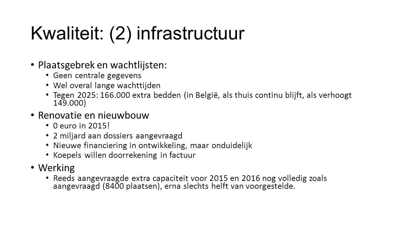 Kwaliteit: (2) infrastructuur Plaatsgebrek en wachtlijsten: Geen centrale gegevens Wel overal lange wachttijden Tegen 2025: 166.000 extra bedden (in België, als thuis continu blijft, als verhoogt 149.000) Renovatie en nieuwbouw 0 euro in 2015.