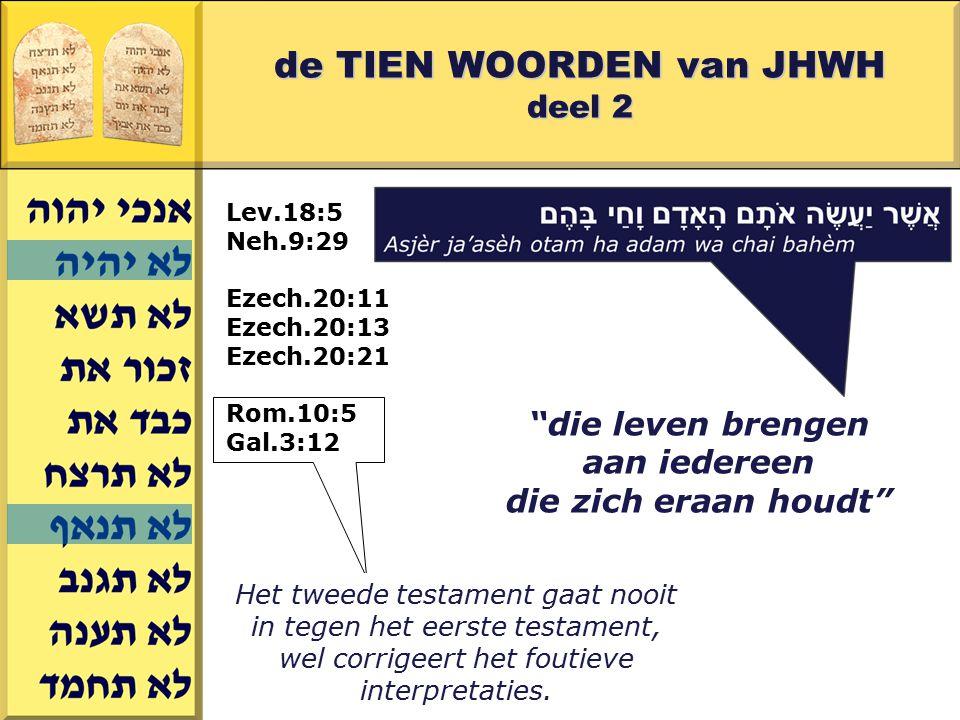 """Gerard J.Wijtsma Lev.18:5 Neh.9:29 Ezech.20:11 Ezech.20:13 Ezech.20:21 Rom.10:5 Gal.3:12 """"die leven brengen aan iedereen die zich eraan houdt"""" de TIEN"""