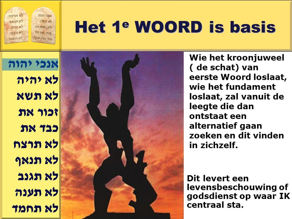 Gerard J.Wijtsma Het 1 e WOORD is basis Wie het kroonjuweel ( de schat) van eerste Woord loslaat, wie het fundament loslaat, zal vanuit de leegte die