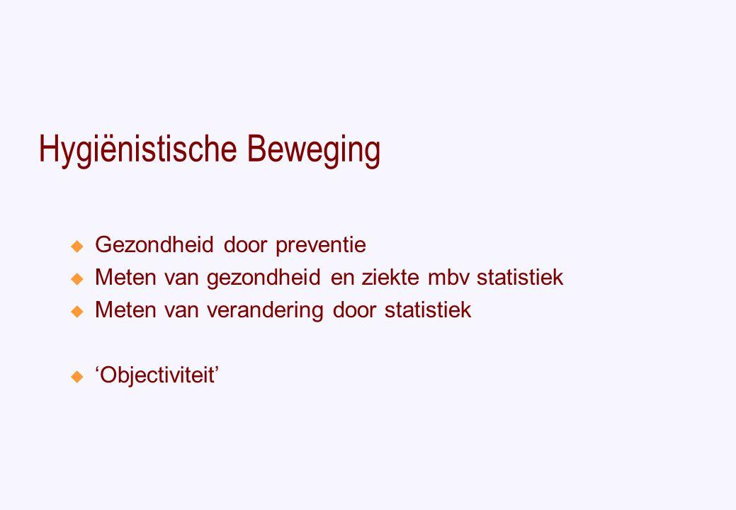 Hygiënistische Beweging  Gezondheid door preventie  Meten van gezondheid en ziekte mbv statistiek  Meten van verandering door statistiek  'Objectiviteit'