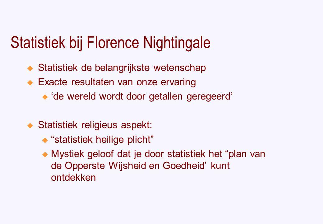 Statistiek bij Florence Nightingale  Statistiek de belangrijkste wetenschap  Exacte resultaten van onze ervaring u 'de wereld wordt door getallen geregeerd'  Statistiek religieus aspekt: u statistiek heilige plicht u Mystiek geloof dat je door statistiek het plan van de Opperste Wijsheid en Goedheid' kunt ontdekken