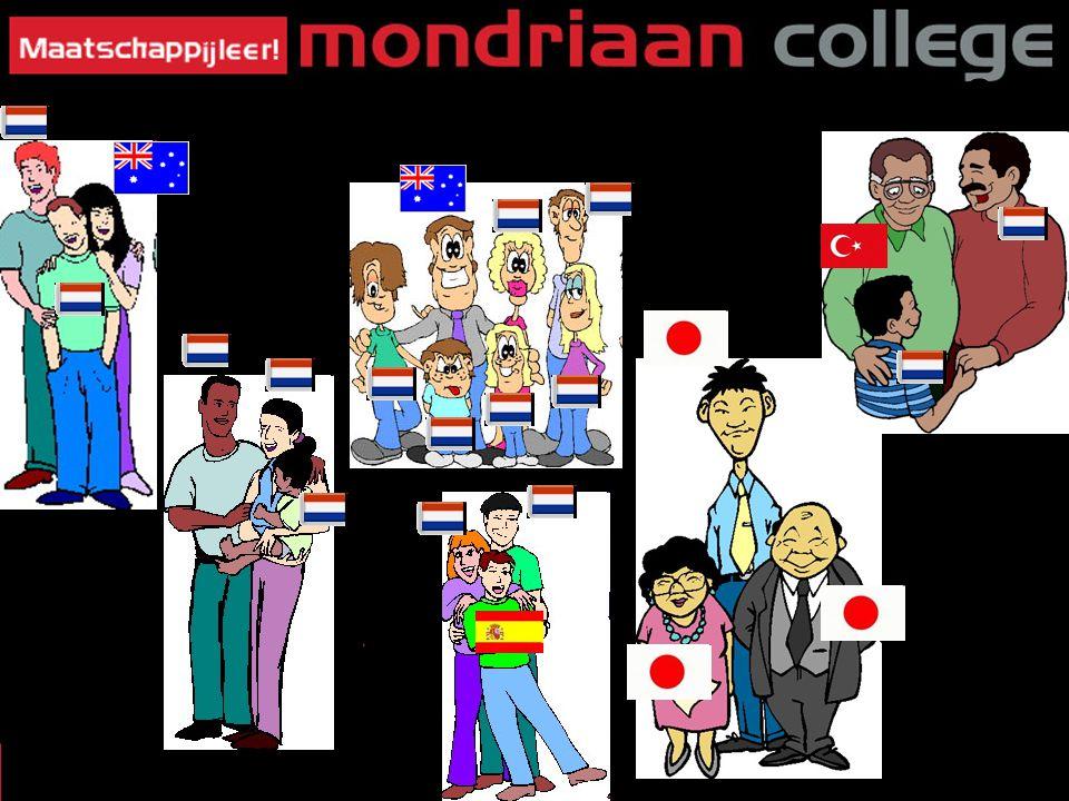 5 §1: Verhuizen naar een ander land Waarom je land verlaten: -zoeken naar werk -(Politiek) vluchteling -Vroegere koloniën -Suriname -Indonesie -Nederlandse Antillen (Aruba, Bonaire, Curacoa) - Gezinshereniging