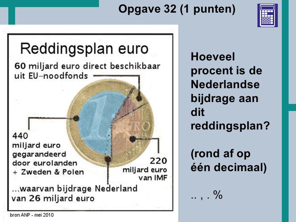 HoT Opgave 32 (1 punten) Hoeveel procent is de Nederlandse bijdrage aan dit reddingsplan? (rond af op één decimaal)..,. %