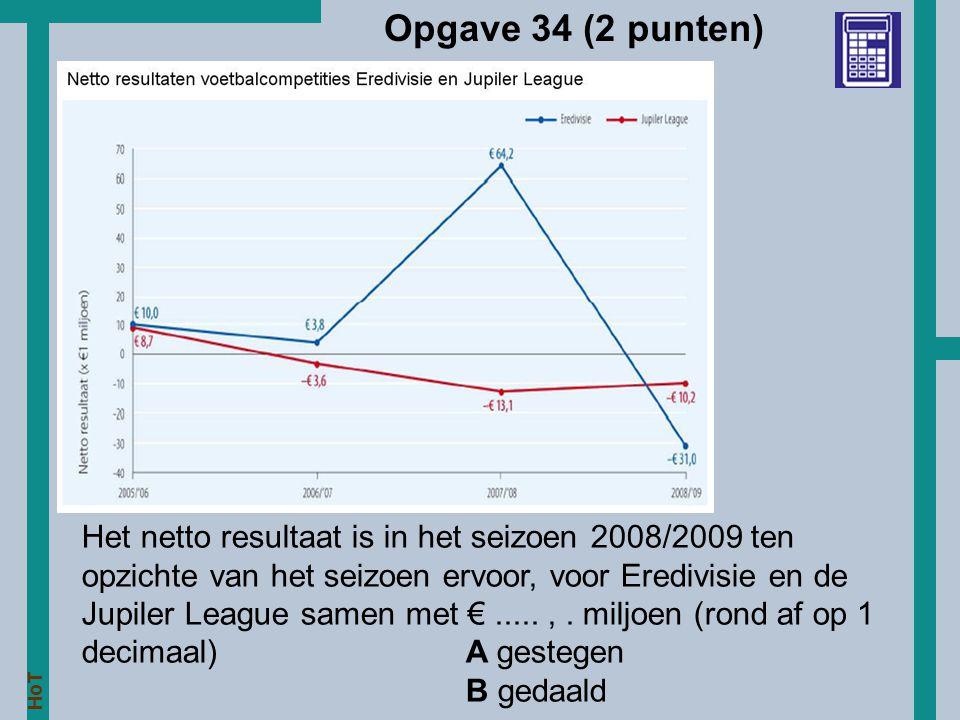 HoT Opgave 34 (2 punten) Het netto resultaat is in het seizoen 2008/2009 ten opzichte van het seizoen ervoor, voor Eredivisie en de Jupiler League sam