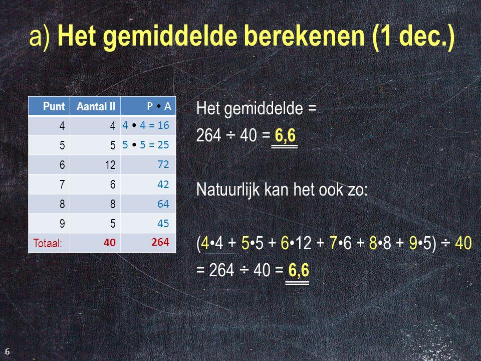 Voorbeeld gewogen gemiddelde met tabel (opdracht 172) De resultaten van een toets: a)Bereken het gemiddelde cijfer (1 decimaal).