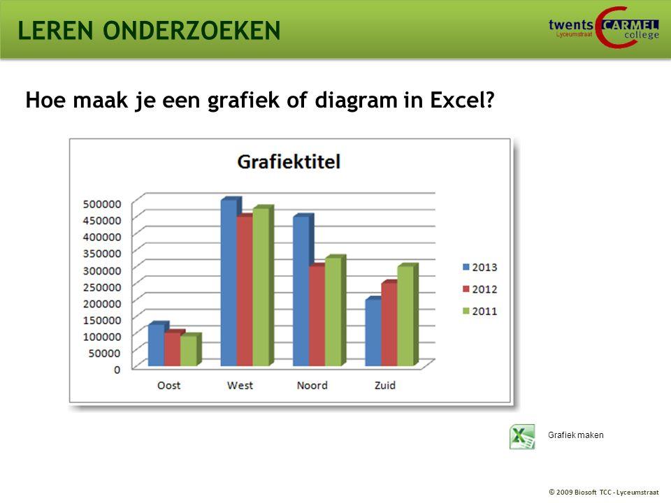 © 2009 Biosoft TCC - Lyceumstraat LEREN ONDERZOEKEN Grafiek maken Hoe maak je een grafiek of diagram in Excel?